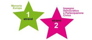 europa_per_cittadini_strands